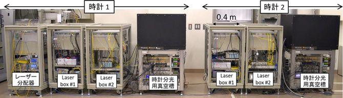 香取秀俊教授などが開発した2台の可搬型光格子時計(令和2年4月発表「18桁精度の可搬型光格子時計の開発に世界で初めて成功」プレスリリースより)
