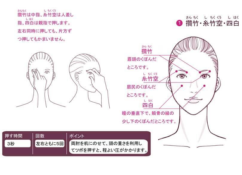 """目の疲れに効く""""3秒ツボ押し""""のポイント 「近視の改善」にも効果あり"""