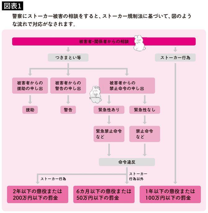図版=KADOKAWA『おとめ六法』