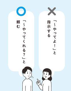 出所=『不機嫌な妻 無関心な夫 うまくいっている夫婦の話し方』