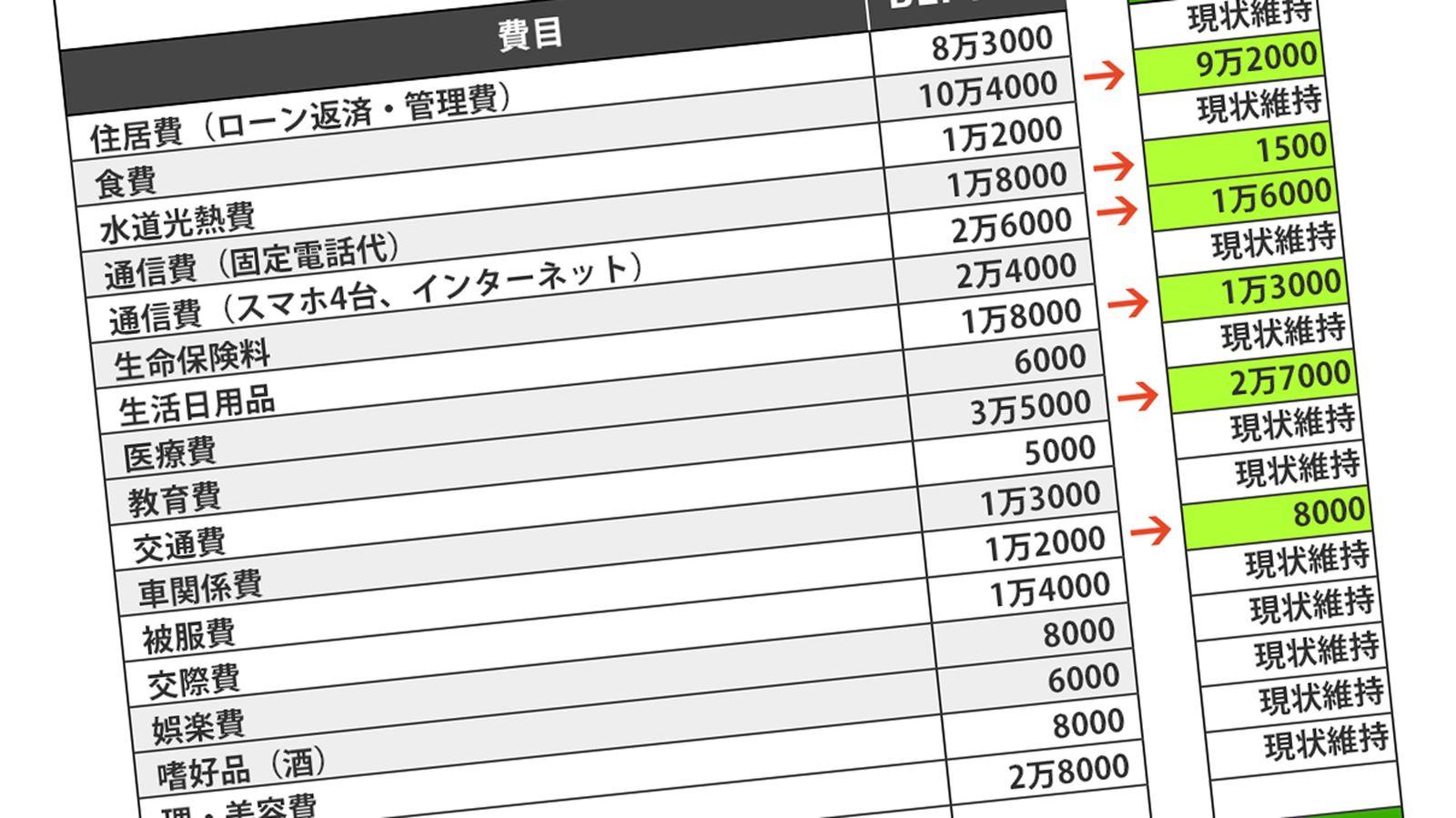 義父母の「年74万円おねだり」を断れない若夫婦 過剰な親孝行が招く予期せぬ不幸