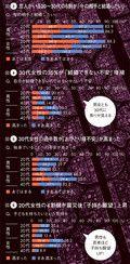 図3/図4/図5/図6