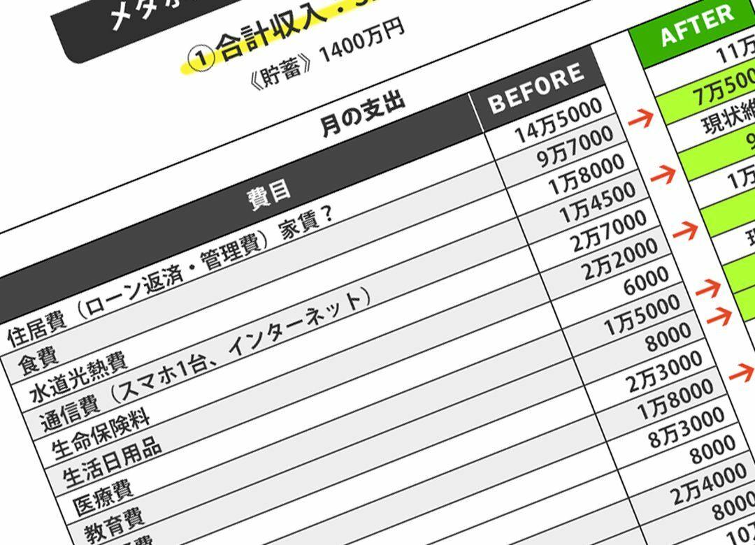 年収1400万夫が熟年離婚で転げ落ちた穴 家計管理の経験なく月10万の大赤字