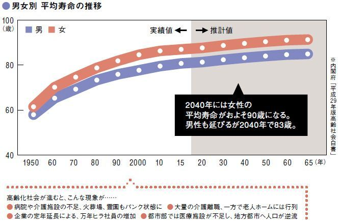 http://president.ismcdn.jp/mwimgs/c/3/663/img_c37d848364b9dbcf1911bcfb76521c12118898.jpg