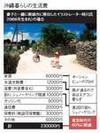 沖縄暮らしの生活費