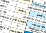 30年で250万節税 確定拠出年金 試算