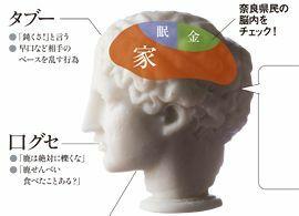奈良県民――大仏で儲ける「寝た倒れ文化」に大阪文化の浸食が進む