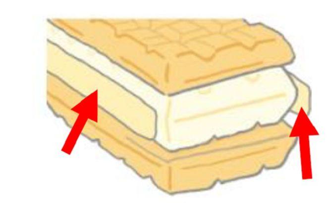 吸湿を防ぐために開発された「チョコの壁」