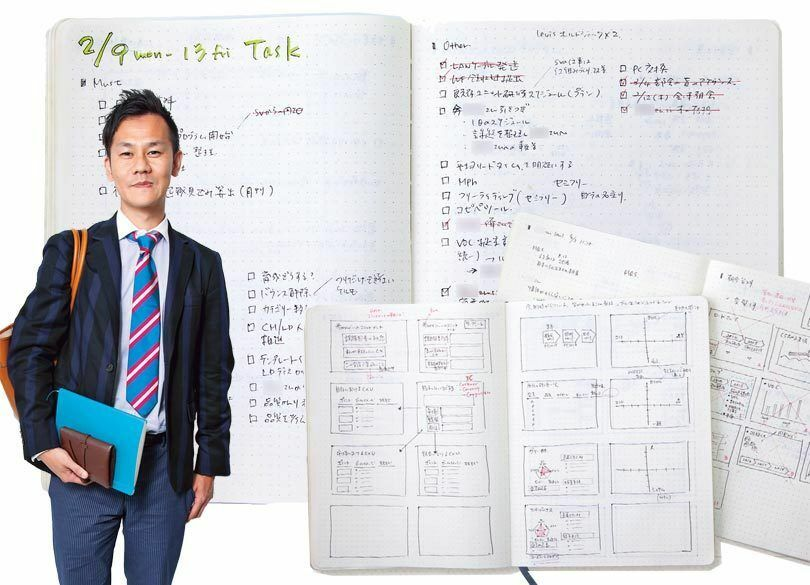IT企業エースの「グーグルカレンダー+ノート術」