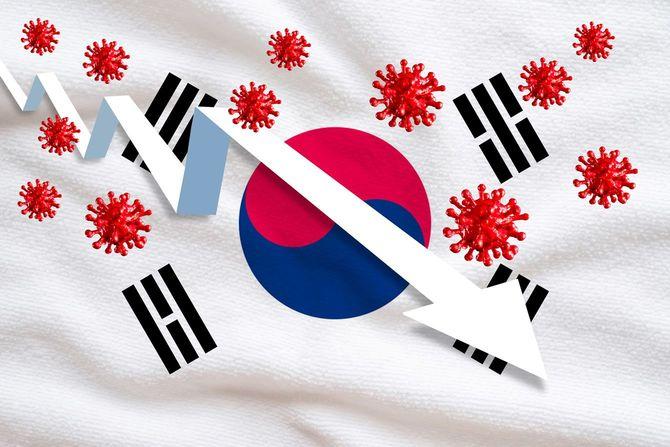 コロナウイルスパンデミックによる韓国経済危機と不況