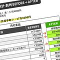 年収540万家計 貯金0円→140万円の秘密