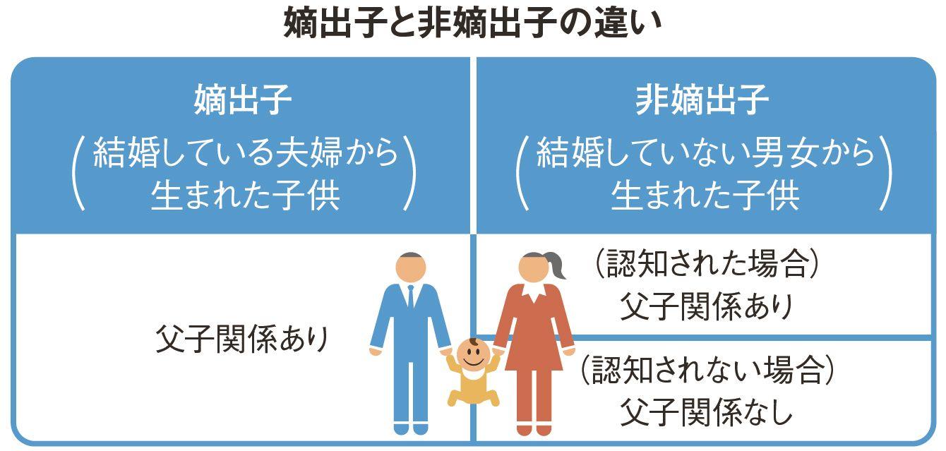 """日本に""""戸籍がない人""""が715人もいるワケ    住民票がなく銀行口座も作れない"""