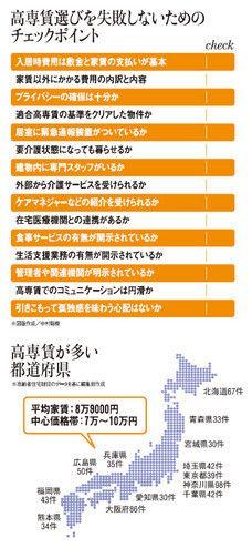 高専賃選びを失敗しないためのチェックポイント/高専賃が多い都道府県
