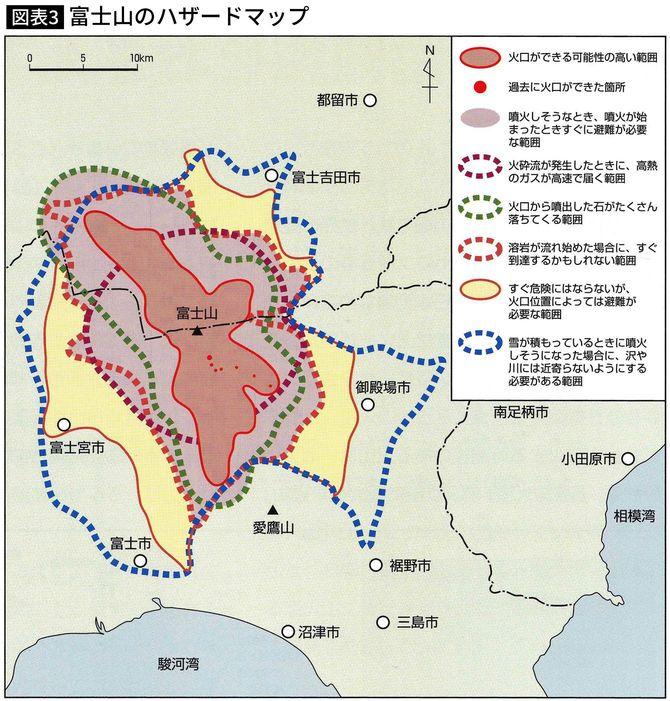 富士山のハザードマップ(火山災害予測図)の要点をまとめた図。鎌田浩毅編著『まるごと観察 富士山』(誠文堂新光社)による。