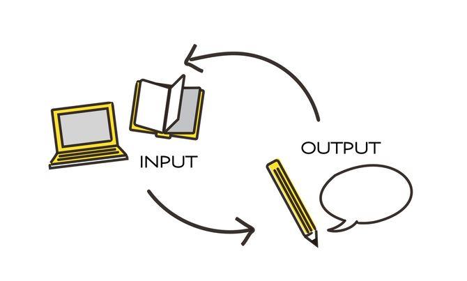 手描き入力と出力サイクルイメージ
