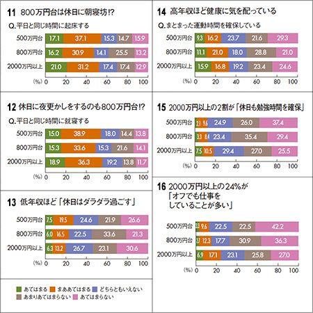 図11〜図16
