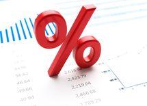 ビジネス数学は「実数と%」の2つで十分