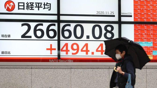 上昇した日経平均株価を示す電光ボード=2020年11月25日午前、東京都中央区