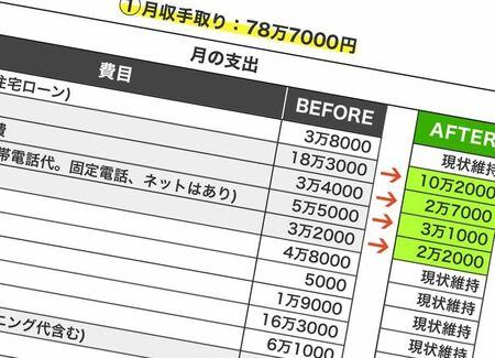 手取り 万 年収 1200 【絶望】『年収800万円』と『年収1200万円』の手取り額、ガチでほとんど変わらない模様www