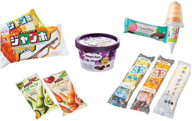 アイスクリーム業界